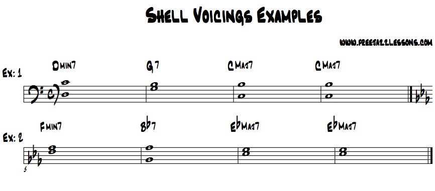Piano piano chords voicing : Shell voicing lesson with written and audio examples. Learn jazz ...