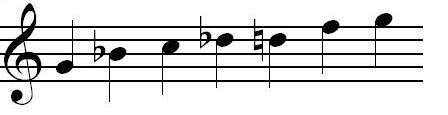 g blues scale piano