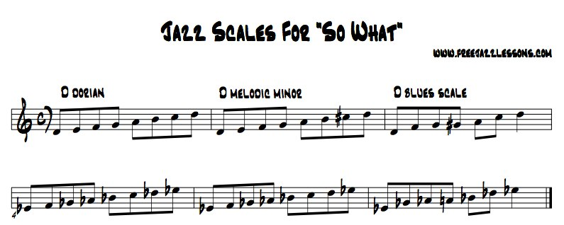 free diagrams on how to run scales in trumpet