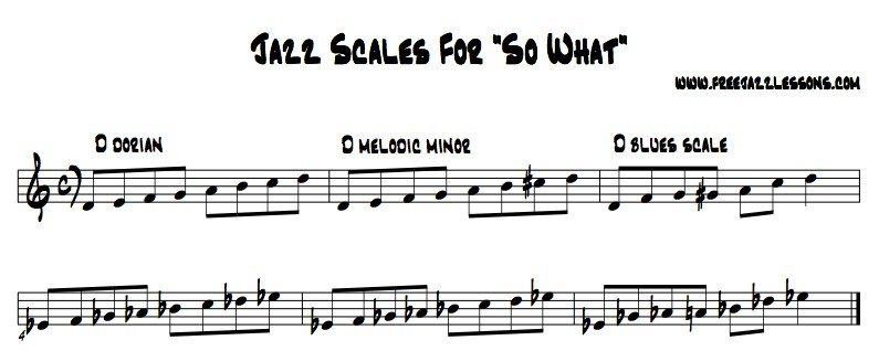 פסנתרנות ג'אז בעזרת אימון על סולמות