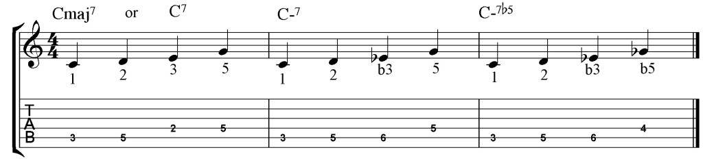 john coltrane jazz pattern