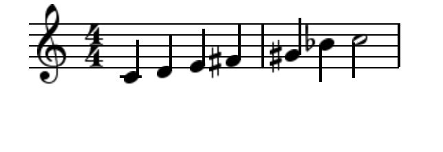Jazz Symmetrical Scales