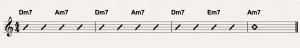 black orpheus chords